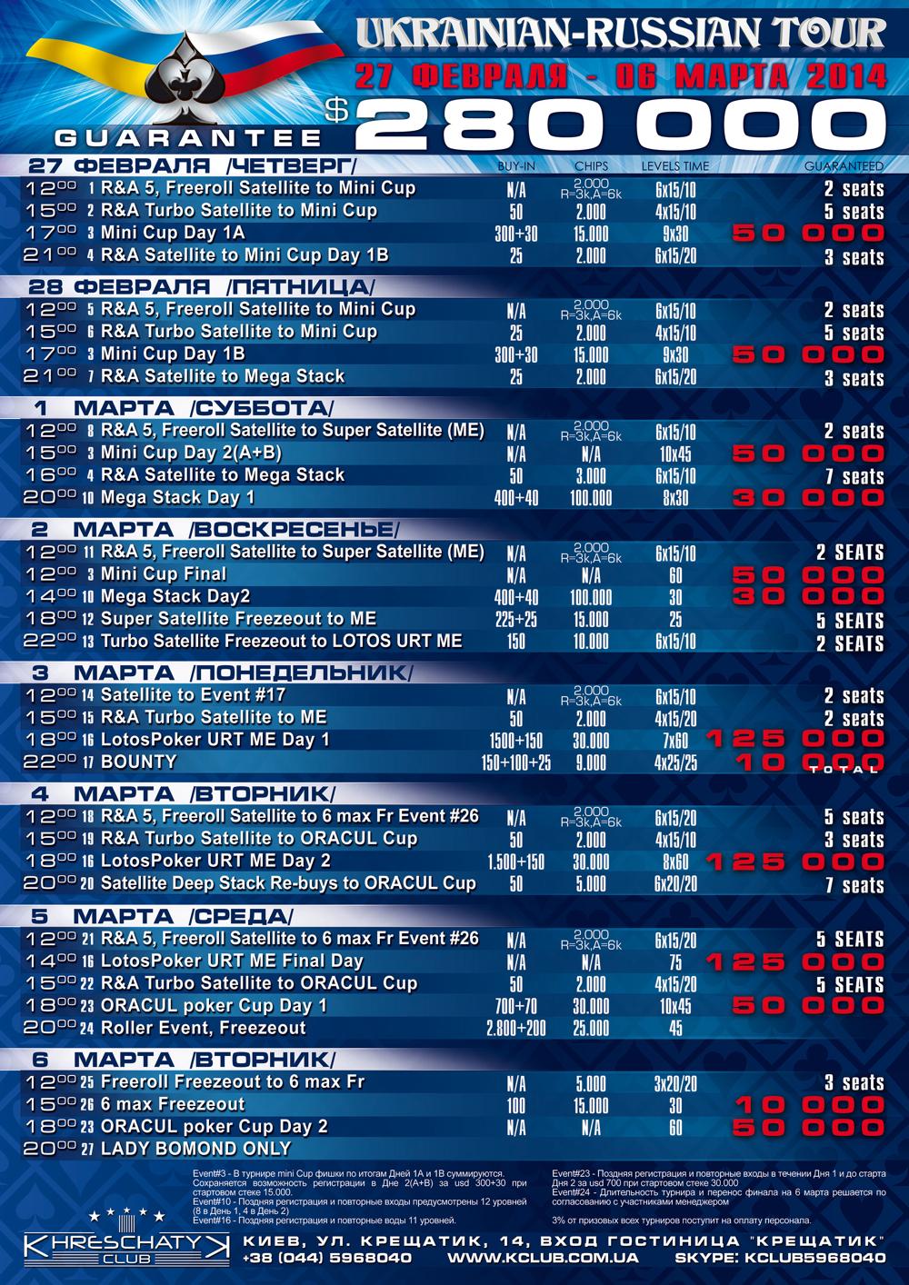 Расписание URT2014
