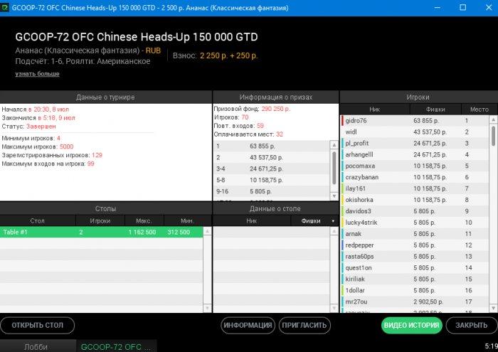 покердом академия покера фриролл 65000
